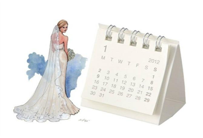 Kalendar Kako izabrati datum?