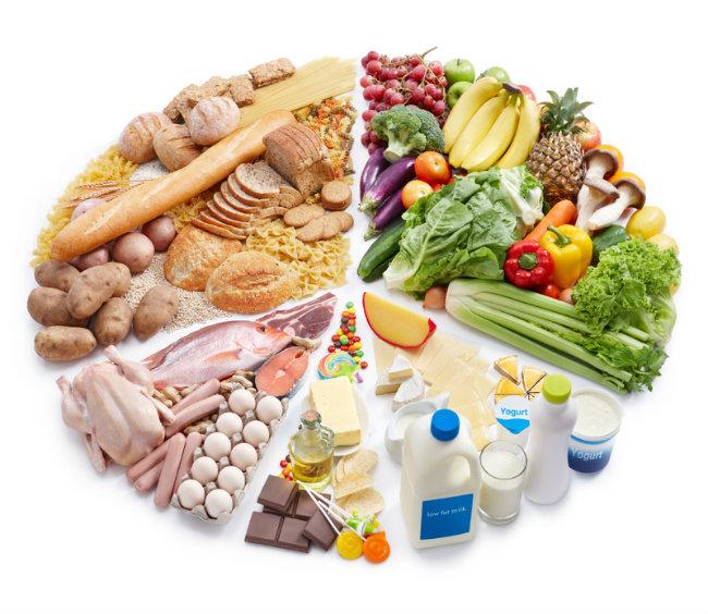 hrana zdrava Sreća ulazi na usta
