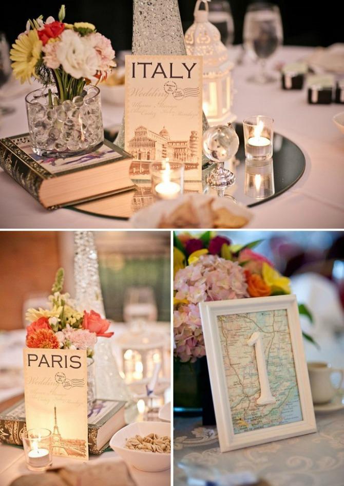 dekoracija2 Tematska venčanja: Neka PUTOVANJA budu tvoja inspiracija